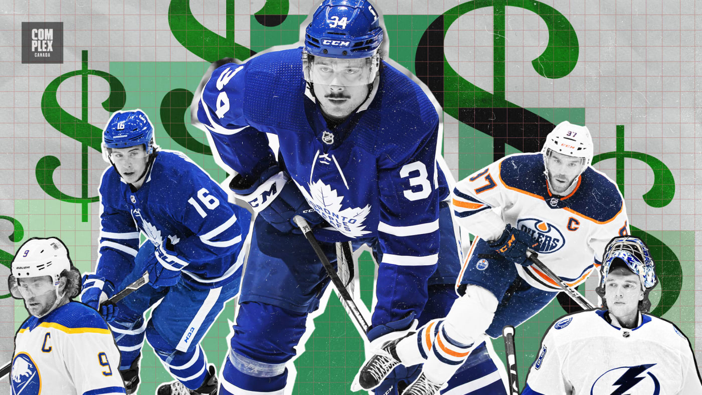 NHL players ranked by salary