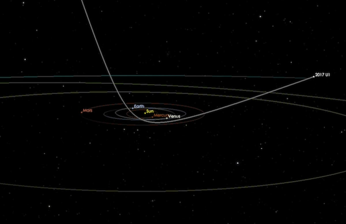 solar system right now - photo #13