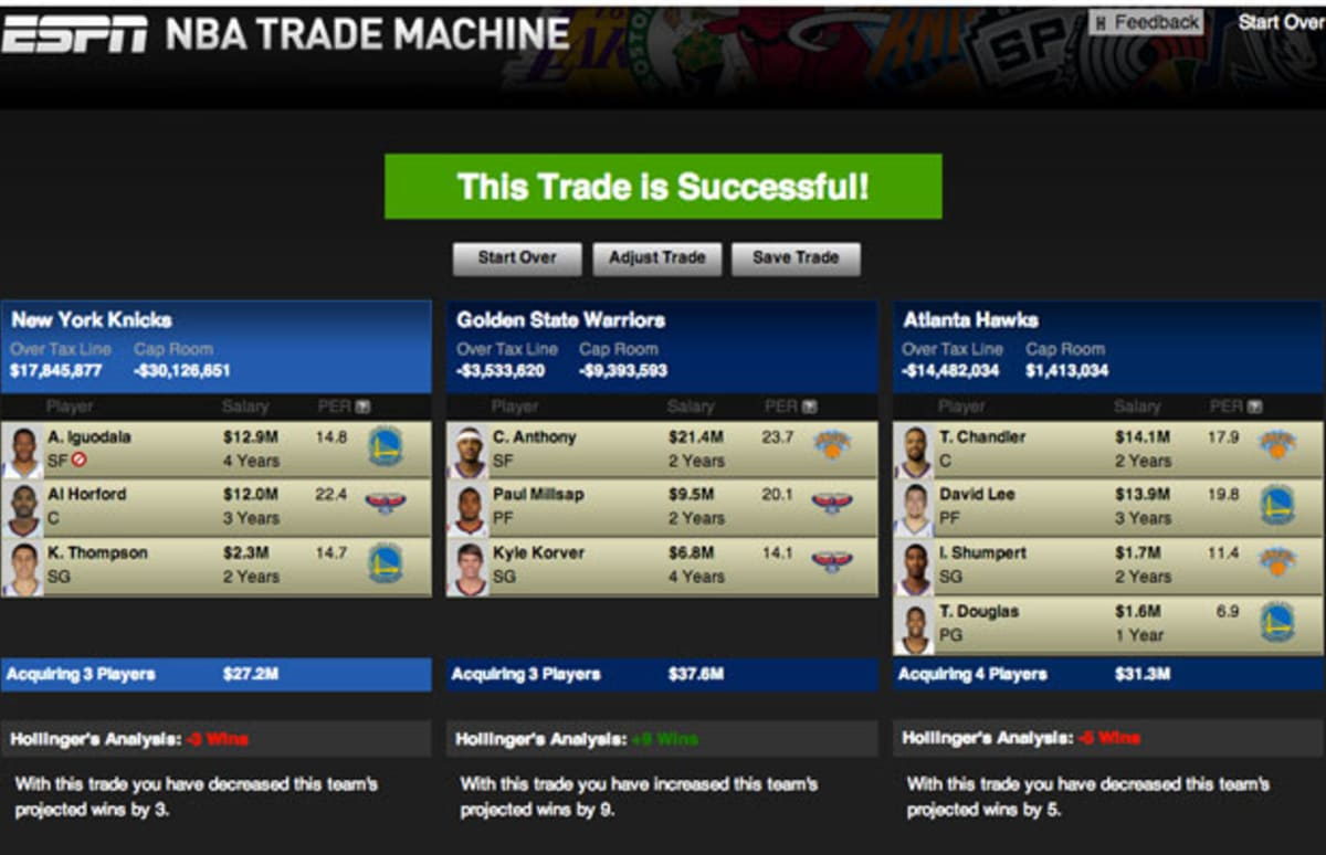 The Best Fake NBA Trades That Work on ESPN's Trade Machine ...