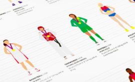 Wendy Fox Female Olympian Illustrations