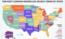 Here are the most commonly misspelled words in Pornhub.