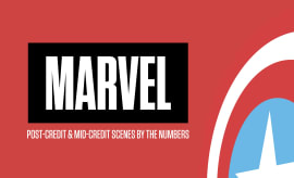 MCU Post Credit Scenes By the Numbers Lead