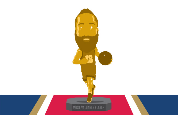 James Harden MVP All-Star Break 2017