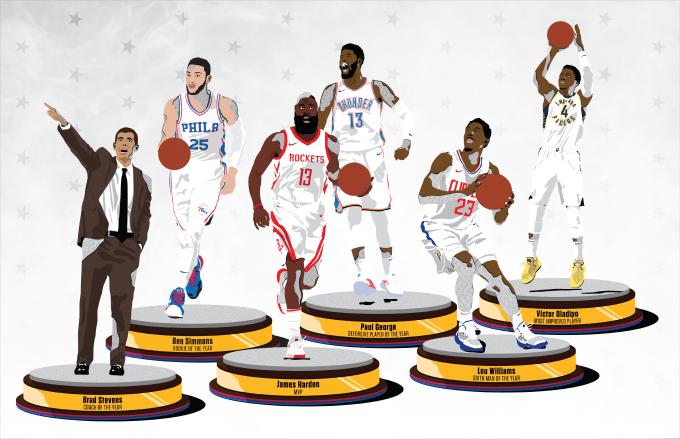 All-Star Break Winners 2018