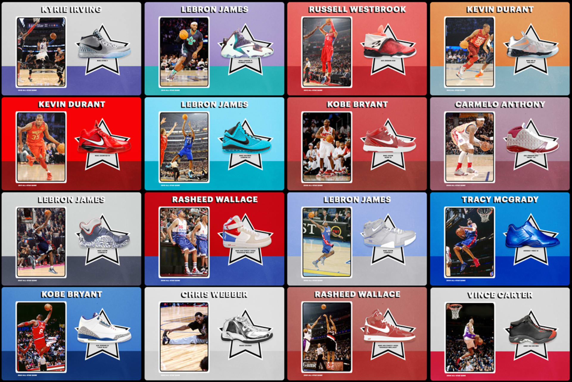 NBA All Star Sneakers