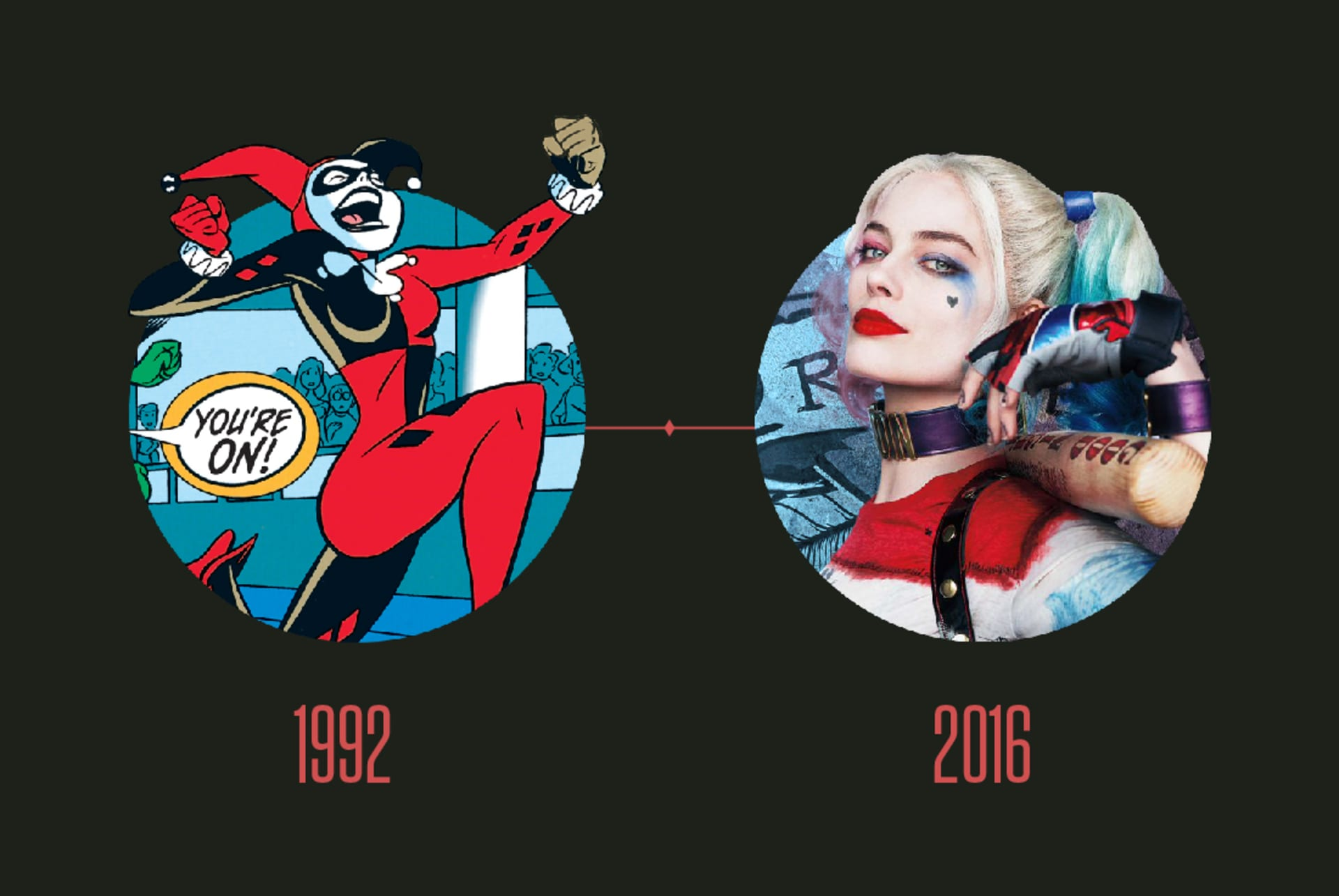 Harley Quinn Oral History Suicide Squad