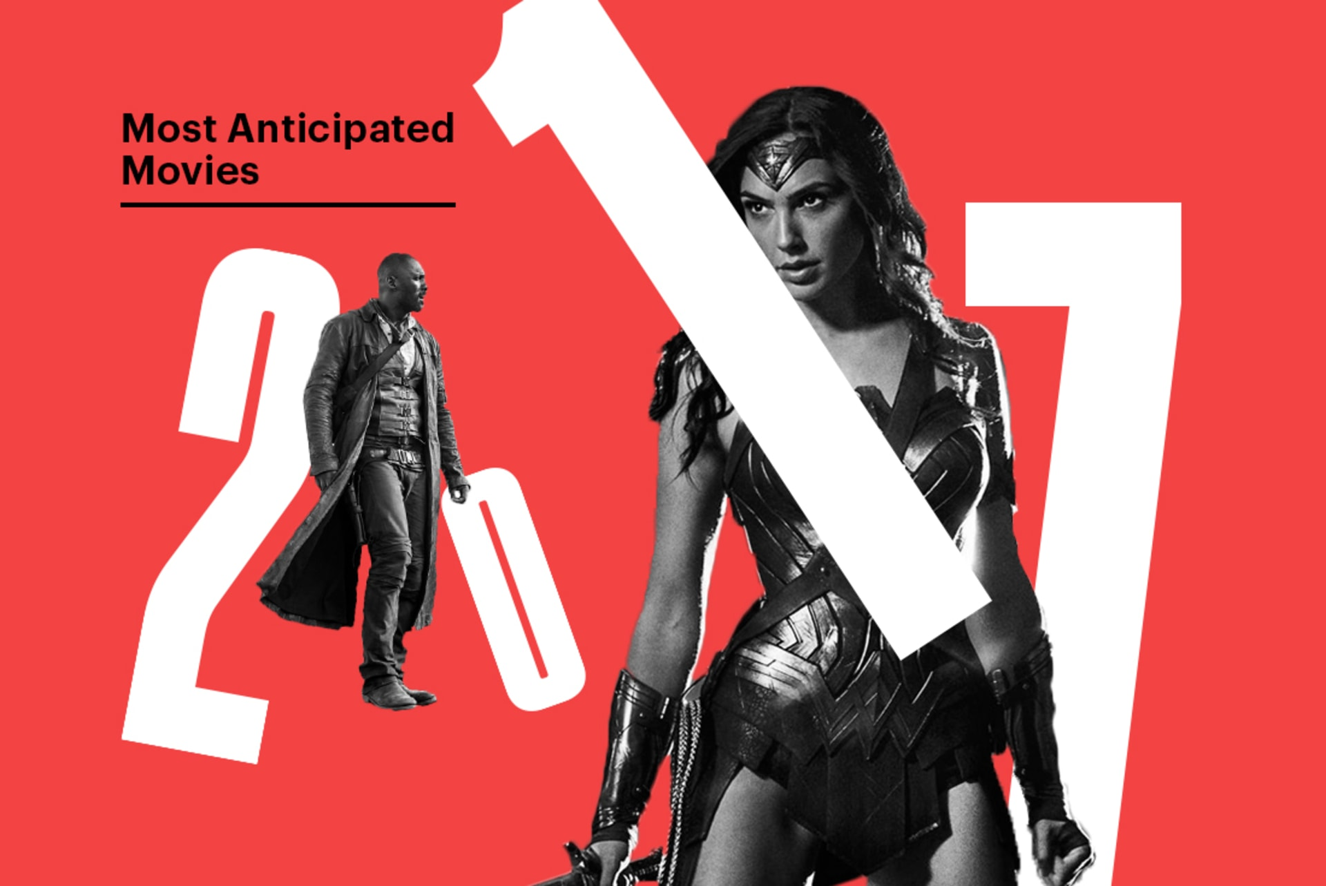 Most Anticipated Movies 2017