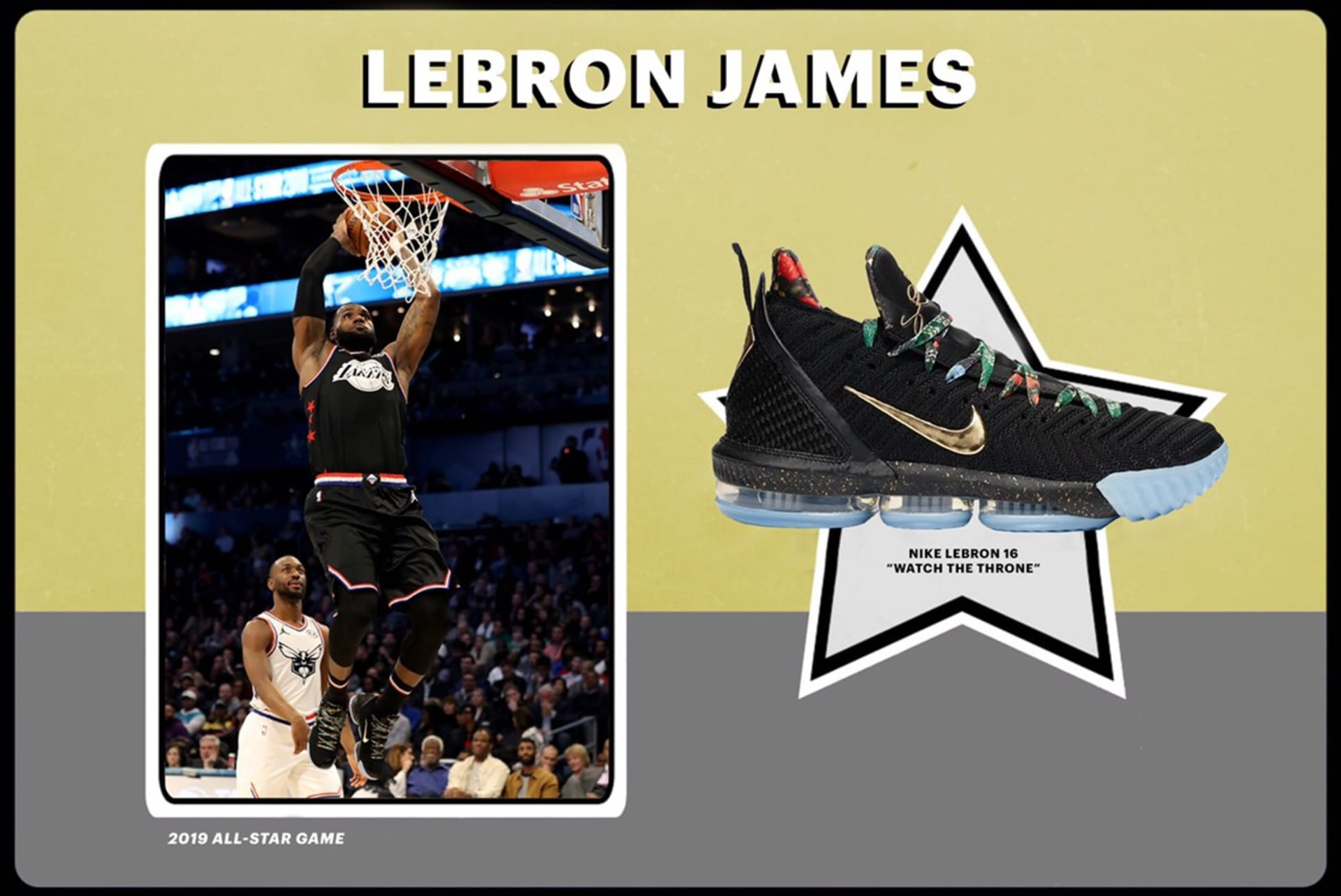 67185f7dc9eee The Best Sneakers of the NBA All-Star Game, Every Year Since 1988 ...