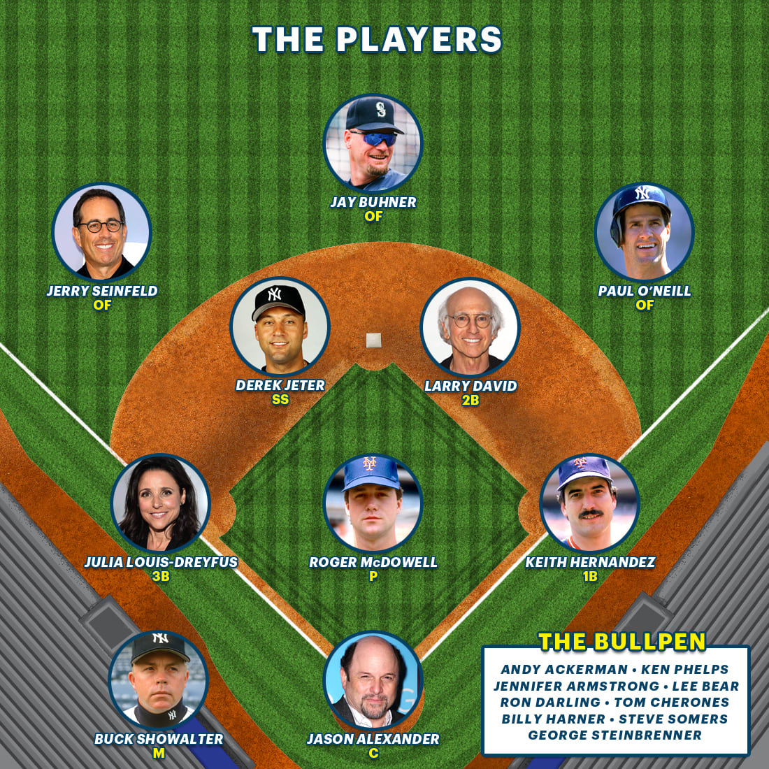 Defensive alignment Oral History of Baseball on Seinfeld