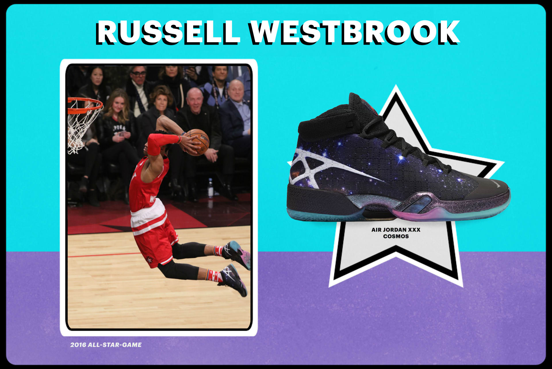 a2e66210951 The Best Sneakers of the NBA All-Star Game
