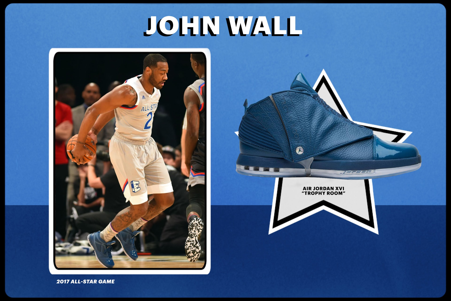 bd08149f4be The Best Sneakers of the NBA All-Star Game