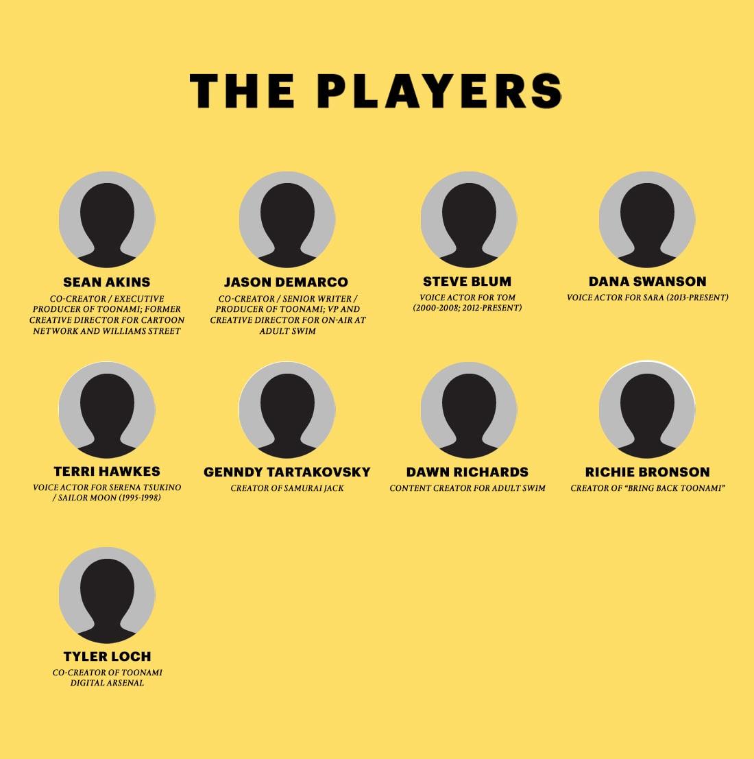 Toonami Players