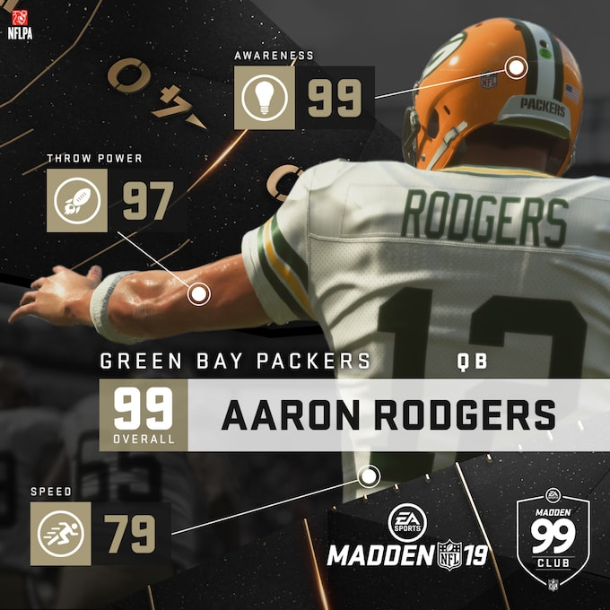 Madden 19' Gave These Players a 99 Rating | Complex