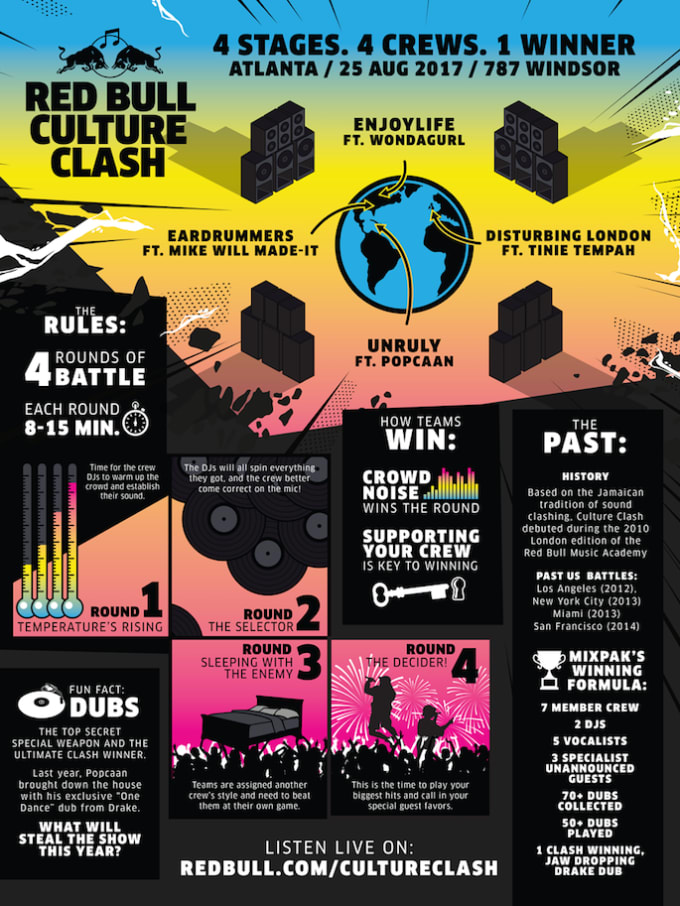 Red Bull Infographic