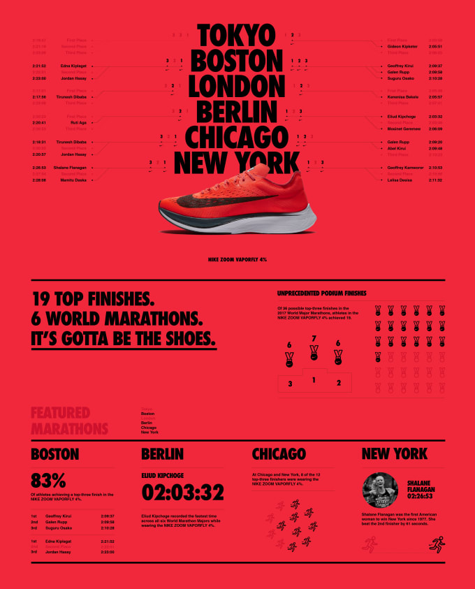 nikezoom-4-run4