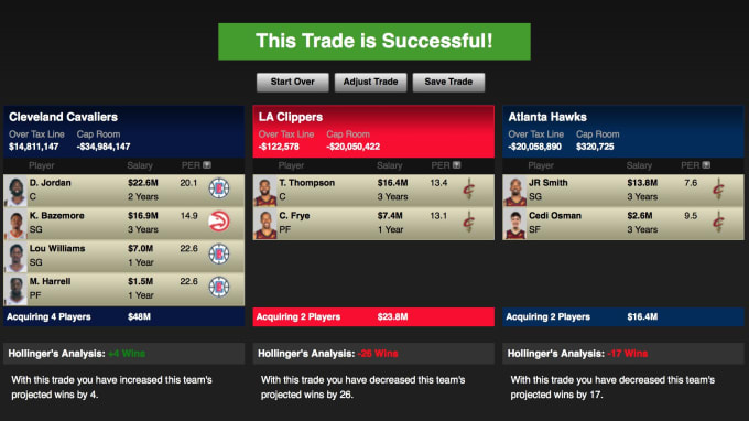 cavs-clippers-trade
