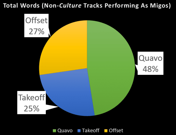 migos-by-the-numbers-2017-6
