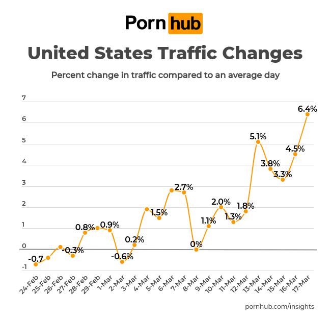 pornhub-insights-corona-virus-united-states
