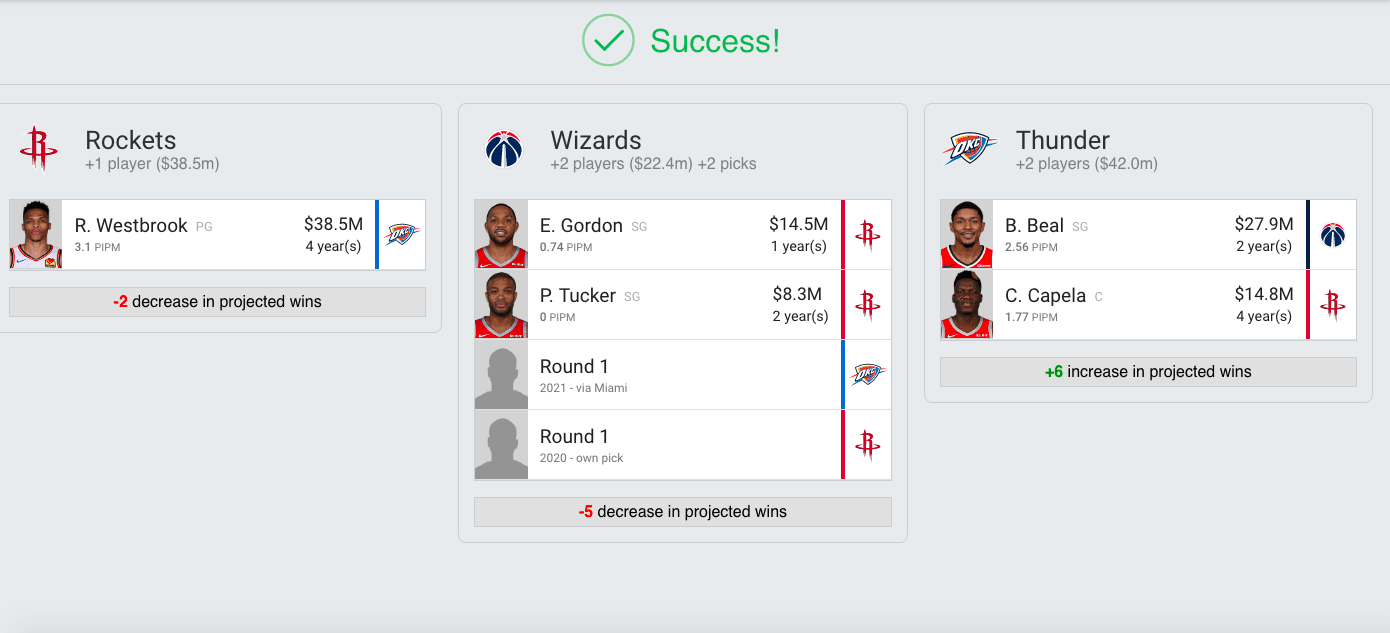 russell westbrook wizards trade