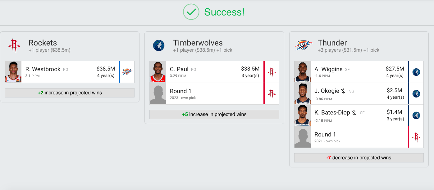 russell westbrook rockets trade