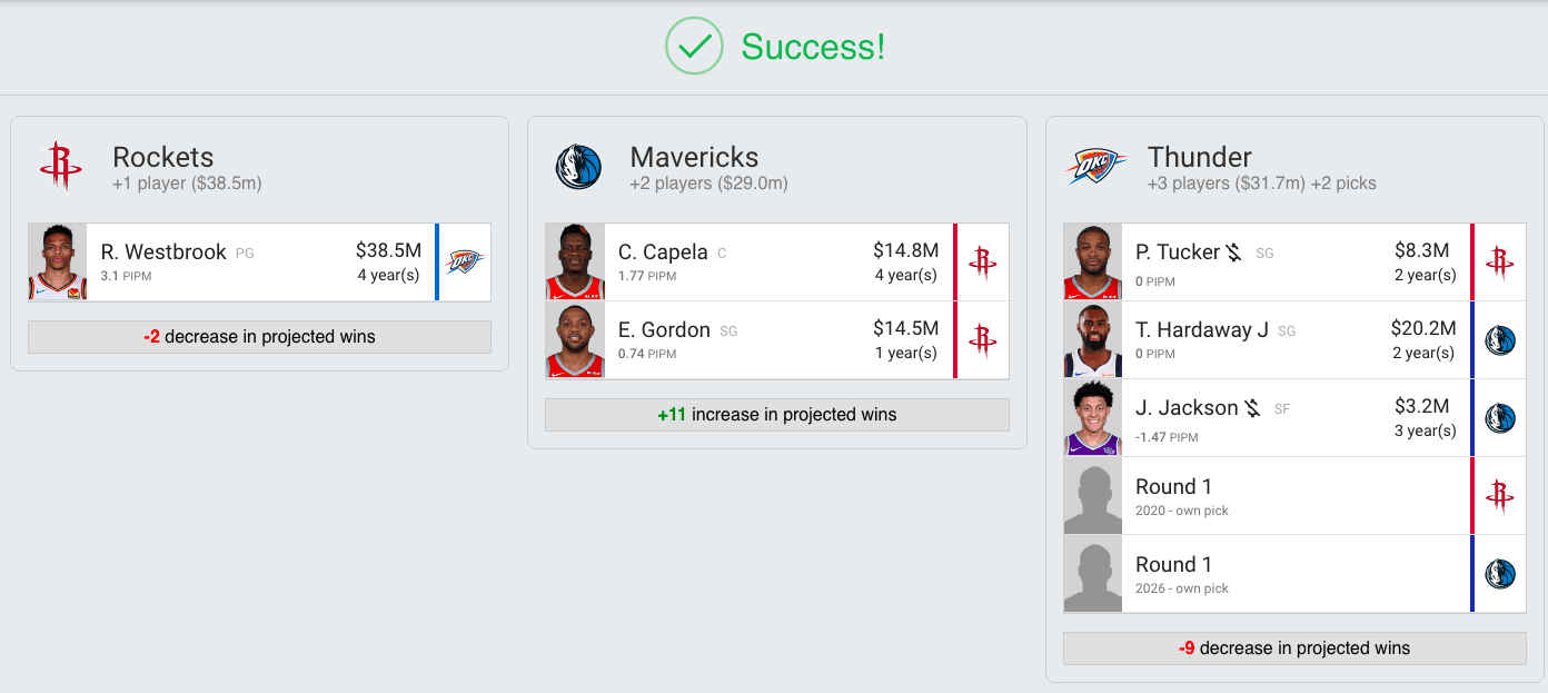 russell westbrook mavs trade